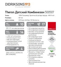 Описание Didriksons THERON 500507